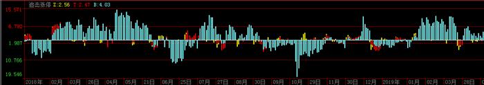 安卓股票软件