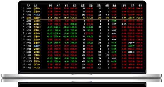 证券行情数据接口