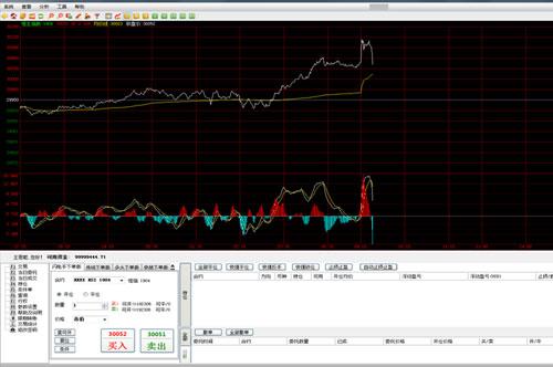 获取股票数据接口:行情将继续升温