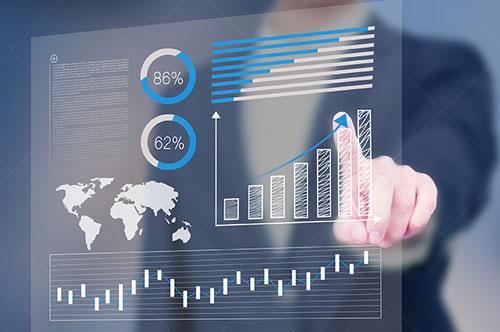 期货软件定制:后市逢低做多为主