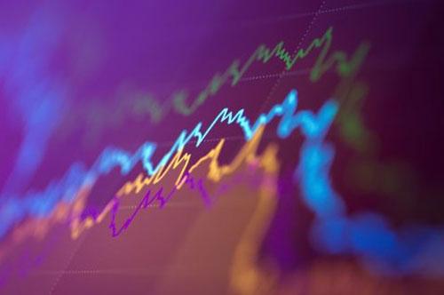 股票软件开发:2019股票软件排行榜