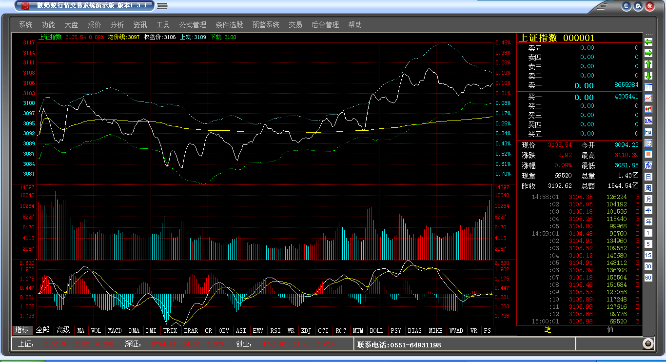zui好的股票软件怎么看股票趋势